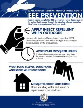 eee prevention poster